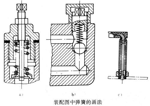 圆柱螺旋弹簧的画法